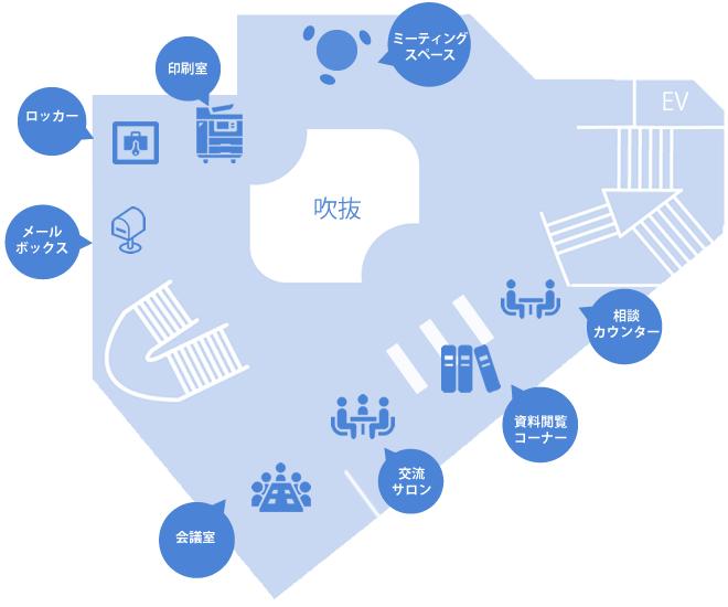 2階市民活動センター平面図